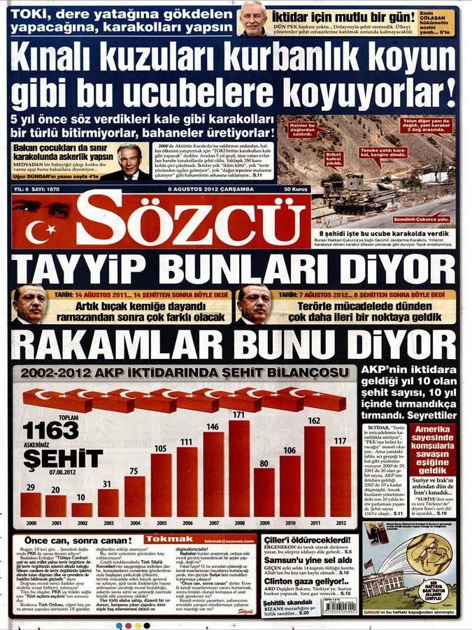 Gazete Manşetleri - 8 Ağustos 2012 Çarşamba 16