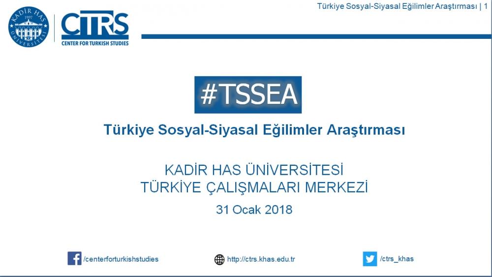 Türkiye Sosyal-Siyasal Eğilimler Araştırması 1