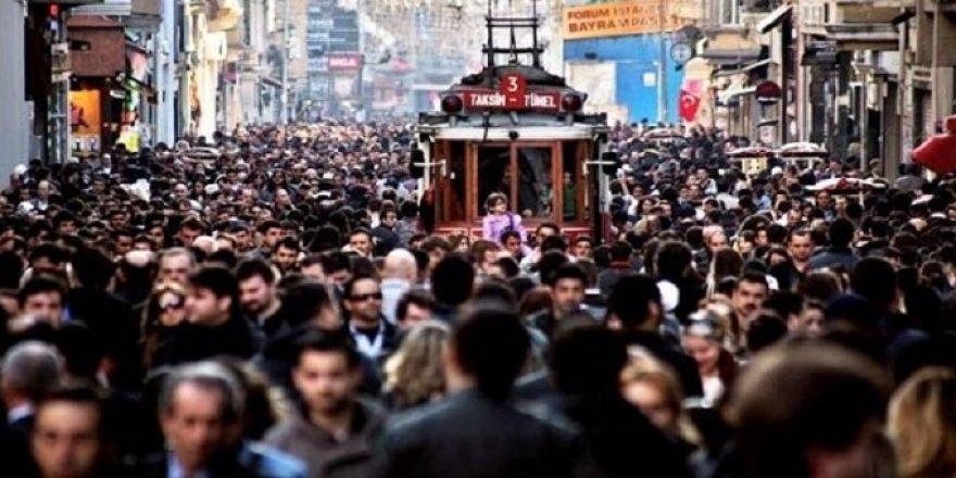 Türkiye'nin İllere Göre Nüfus Oranı