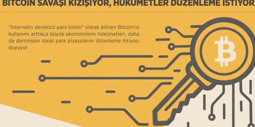 Bitcoin Savaşı Kızışıyor, Hükümetler Düzenleme İstiyor
