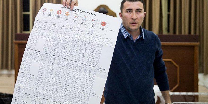 KKTC'de Oy Verme İşlemi Sona Erdi