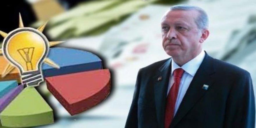 24 Haziran'da Seçmenin AK Parti'ye Verdiği Mesaj