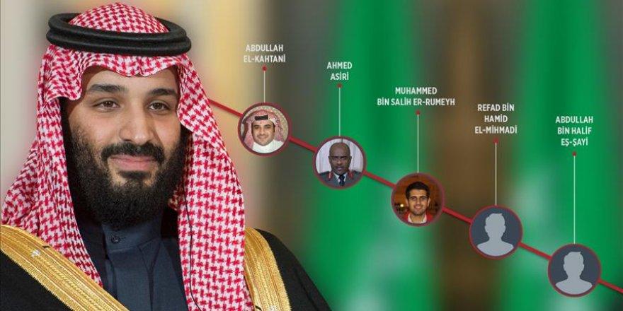 Görevden Alınan Üst Düzey Suudi Yetkililer ve Soru İşaretleri