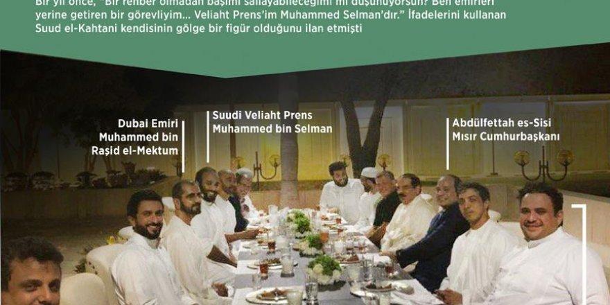 Sarayda Hızla Yükselen 'Gölge Adam' Suud El-Kahtani