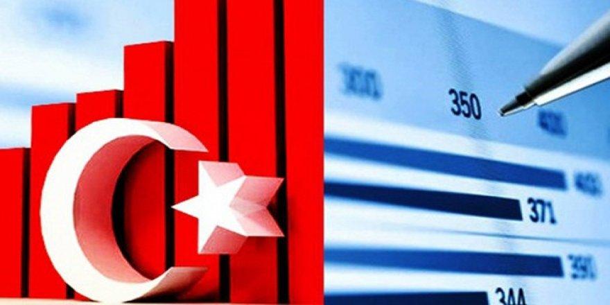 """""""Türkiye'nin 'Depresyon'a Girmesine Bir Adım Kaldı"""""""