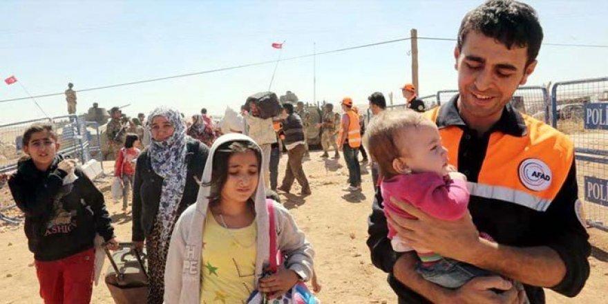 Dışlayıcılık ile Misafirperverlik Arasında Sıkışan Suriyeliler
