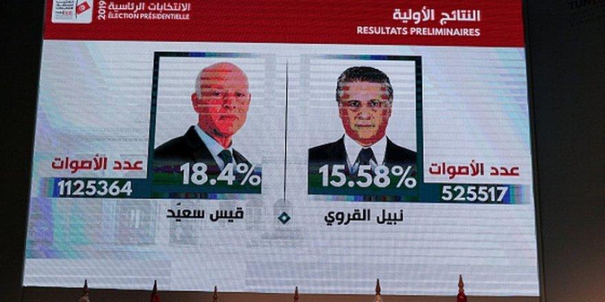 Tunus'ta Cumhurbaşkanlığı Seçimi ve Nahda Partisi'nin Durumu