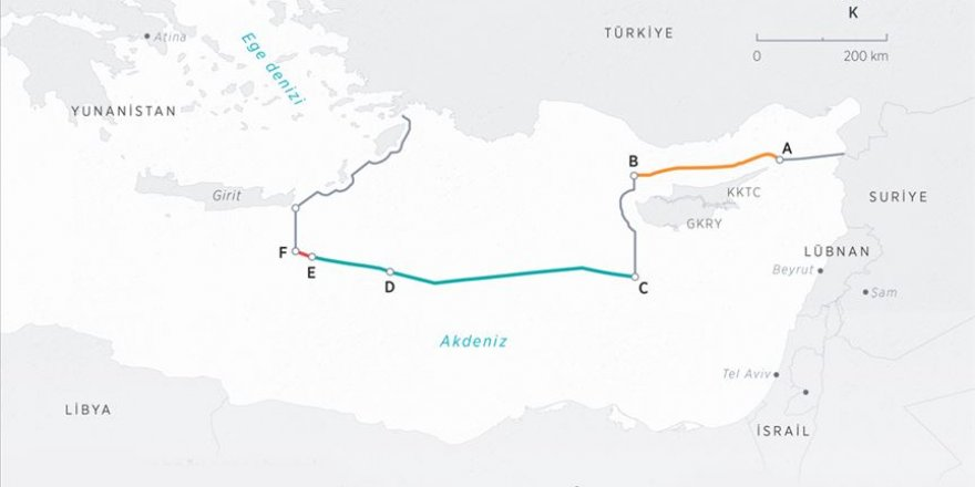 Libya ile Türkiye Arasında İmzalanan Mutabakatlar Yürürlüğe Girdi