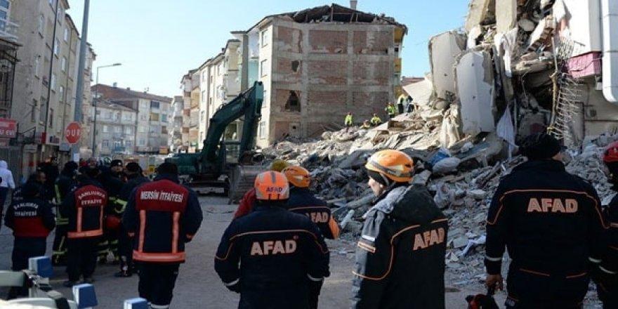 Elazığ'da 948 Artçı Deprem Meydana Geldi
