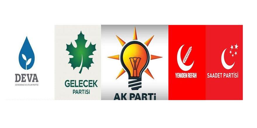 Türkiye'de Meşru Siyasetin Yolu: Resmi İdeolojiye Biat Etmek!