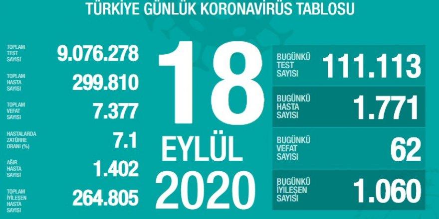 Türkiye'de son 24 saatte 1771 kişiye daha korona bulaştı