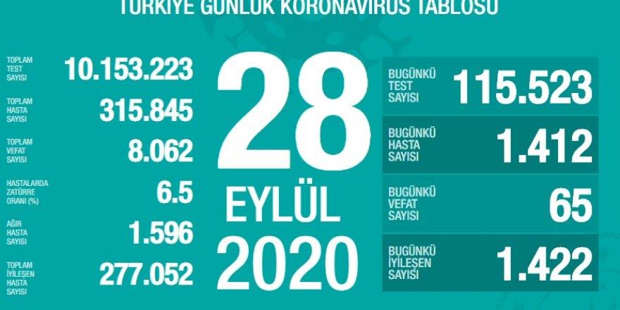 Türkiye'nin 28 Eylül korona tablosu açıklandı