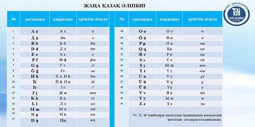 Kazakistan'ın yeni alfabesi tanıtıldı