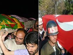 Kürt Sorunu ve Çatışmalar…