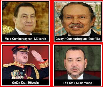 Öfke Ateşi Yayılıyor, Diktatörler Panikte!