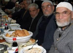 Türkiyenin Yüzde Kaçı Oruç Tutuyor?