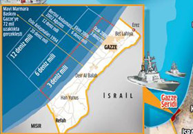 BM Raporu: Gazze Ablukası Yasa Dışı