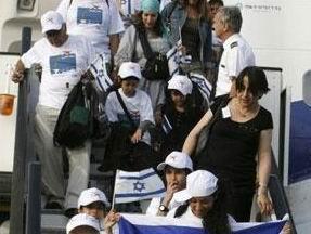 Bu Yıl 19 Bin Yeni İşgalci Filistine Yerleşti