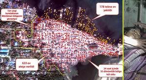 Arakandaki Katliamın Uydu Görüntüleri