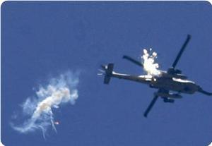 Filistinli Direnişçiler Helikopter Vurdu