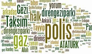 Gezi Parkı Eylemleri ve Türkiye'nin Temel Çelişkisi