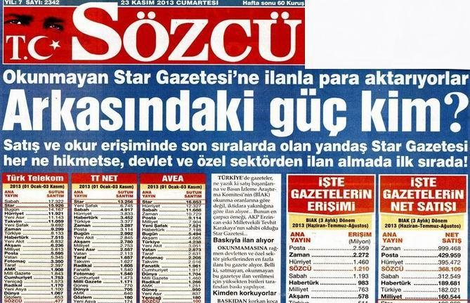 Star Gazetesinden, Sözcü'nün Reklam Yalanına Cevap