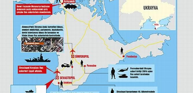 Rusya Kırım'ın Kontrolünü Tamamen Ele Geçirdi