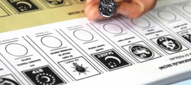 Oy Verme Işlemi Tamamlandı