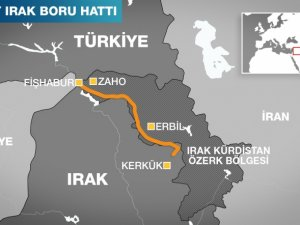 Kürt Petrolü Uluslararası Piyasalarda