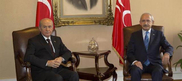 Bahçeli'den Kılıçdaroğlu'na Ağır Eleştiri