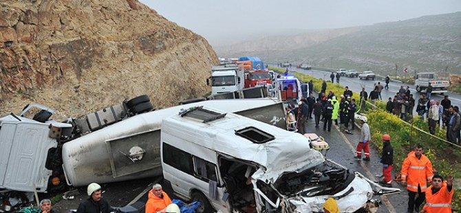 Şanlıurfa'da Zincirleme Trafik Kazası: 13 Ölü