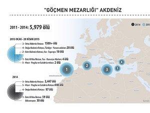 """""""Göçmen Mezarlığı"""" Akdeniz"""