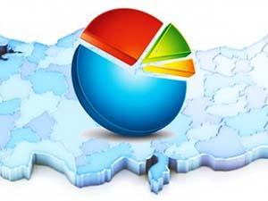Seçim Sonuçlarını En Yakın Hangi Anket Firması Bildi?