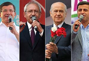 AK Parti'ye Muhalefetin Yıkıcı Başarısı