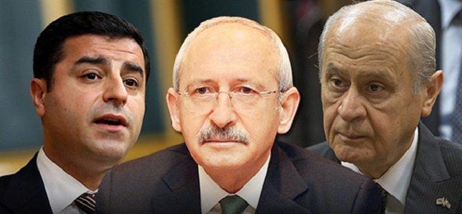 Kılıçdaroğlu Vazgeçmiyor: Koalisyonu Blok Kursun