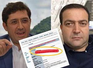 """Murat Hazinedar'ın Şoförünün İnanılmaz """"Başarı"""" Hikayesi!"""