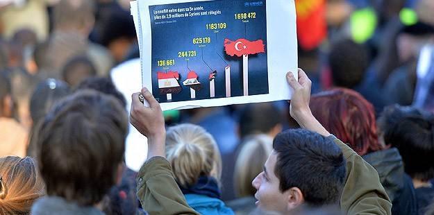 "AB'nin ""Sığınmacı"" Politikaları Brüksel'de Protesto Edildi"
