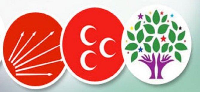 Sandık Taşıma: CHP ve MHP'nin Derdi Ne?