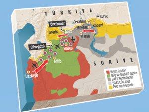 Esed-Rusya-İran Koalisyonu Halep'i Kuşatmak İstiyor