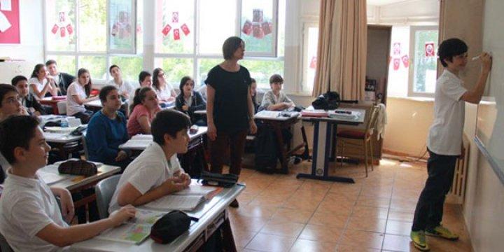 Ortaokuldan Önce Yetenek Testi Açılımı