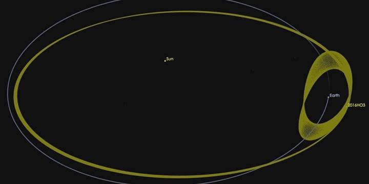 Ay Gibi Dönen Minik Bir Uydu Daha Keşfedildi