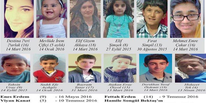 PKK 11 Ayda 23 Çocuk Öldürdü