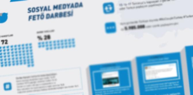 SETA'dan Sosyal Medya'da Darbe İncelemesi