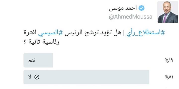 Sisi'ye Twitter'da Anket Şoku!
