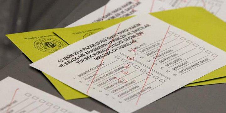 HSYK, FETÖ'nün Yargı Yapılanmasını Gözler Önüne Serdi