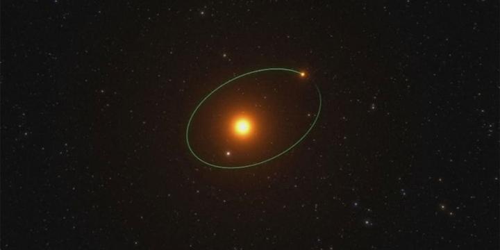 Dünya'ya Benzeyen Yeni Bir Gezegen Keşfedildi