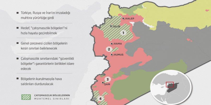 """Suriye'de """"Çatışmasızlık Bölgeleri"""" veya """"Güvenlikli Bölgeler"""" Kimin Faydasına?"""