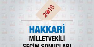 HDP Hakkari'deki 3 Vekilin Birini AK Parti'ye Kaptırdı