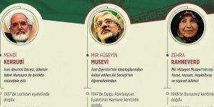 İran'da Muhalif Liderlerin Ev Hapsi Kaldırılıyor