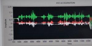 Yunanistan'ın Girit Adası'nda 5,3 Büyüklüğünde Deprem
